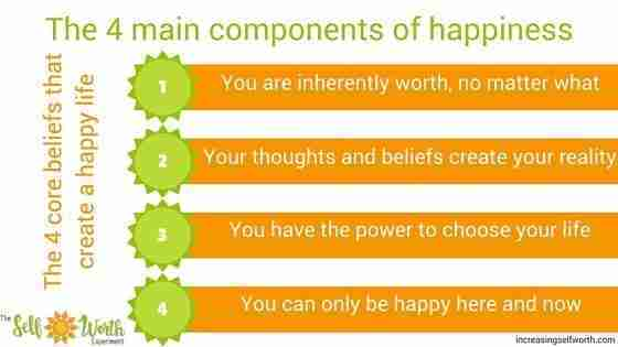 4 empowering beliefs that will double your happiness